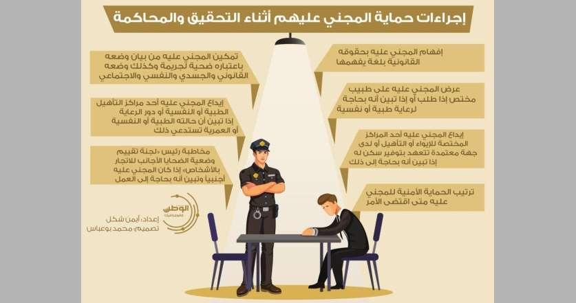 إجراءات-حماية-المجني-عليهم-أثناء-التحقيق-والمحاكمة