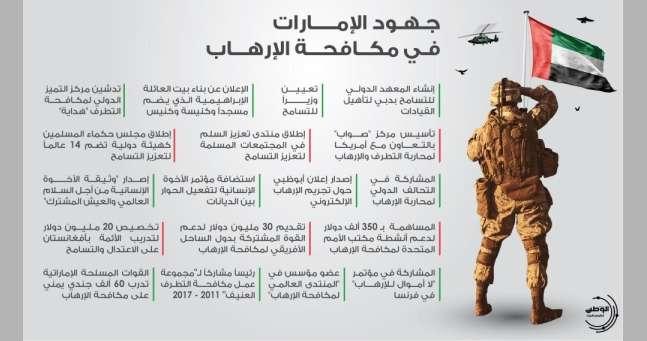 بالإنفوجرافيك-|-جهود-الإمارات-في-مكافحة-الإرهاب