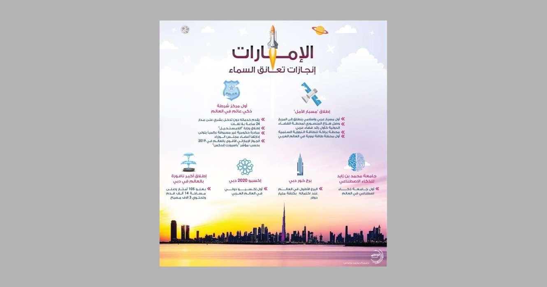 بالإنفوجرافيك-|-الإمارات.-إنجازات-تعانق-السماء