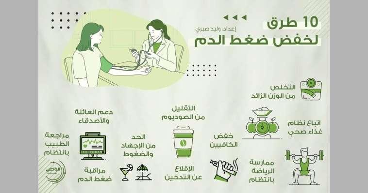 10-طرق-لخفض-ضغط-الدم