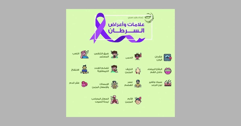 إنفوجرافيكس.-علامات-وأعراض-السرطان