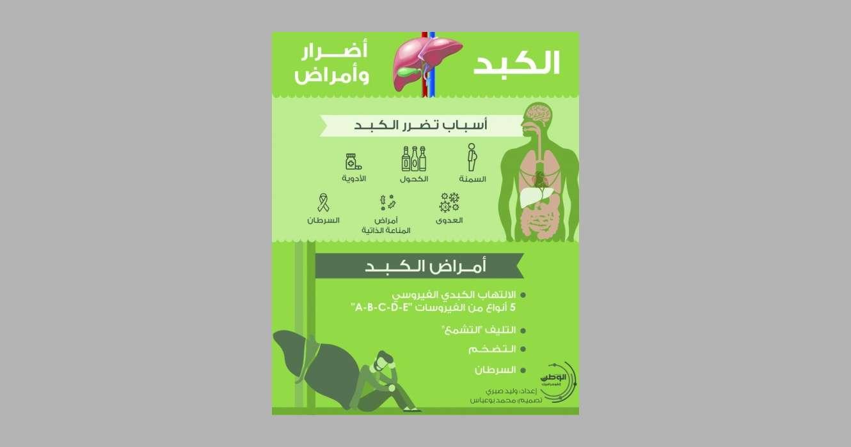 الكبد.-أضرار-وأمراض