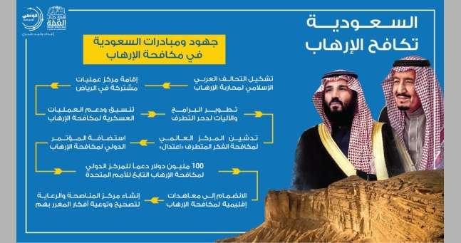 بالإنفوجرافيك- -السعودية-تحارب-الإرهاب