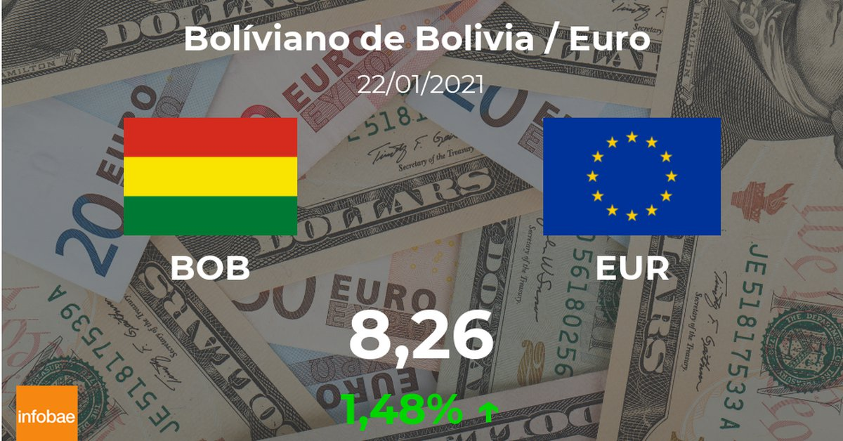 euro-today-in-bolivia:-price-of-the-boliviano-to-the-euro-on-january-22.-eur-bob