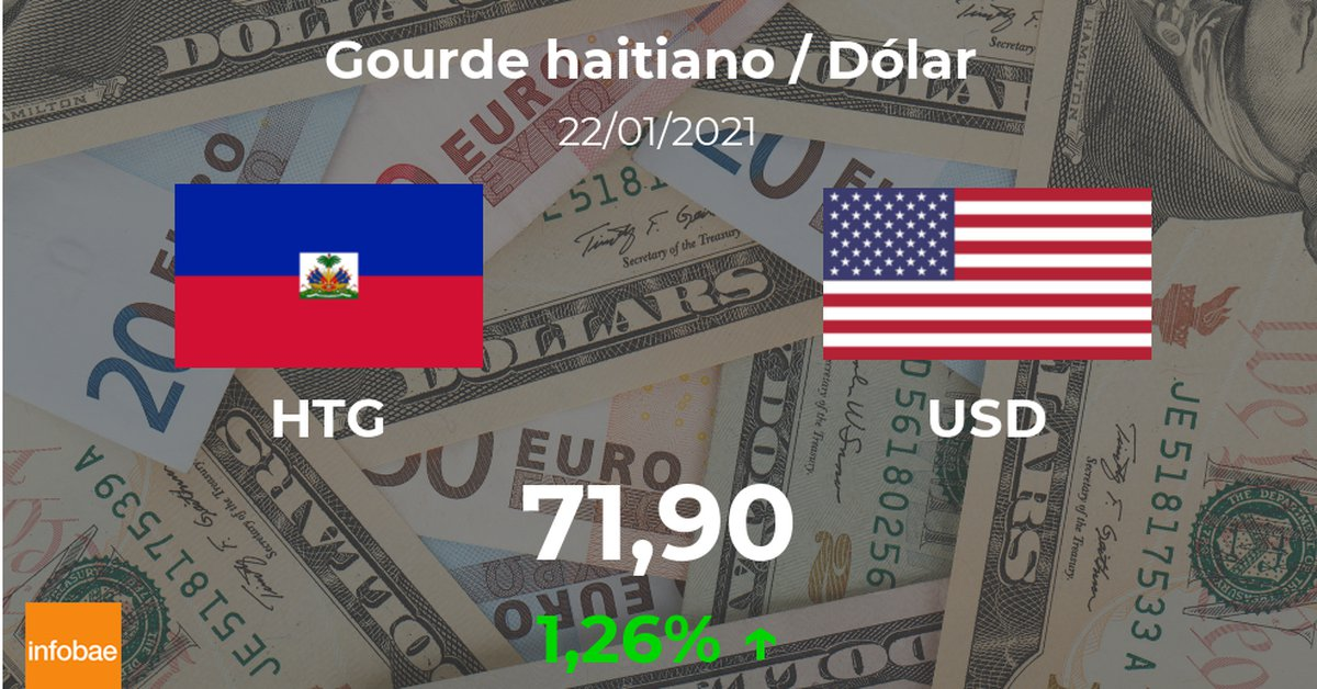 dolar-hoy-en-haiti:-cotizacion-del-gourde-al-dolar-estadounidense-del-22-de-enero.-usd-htg