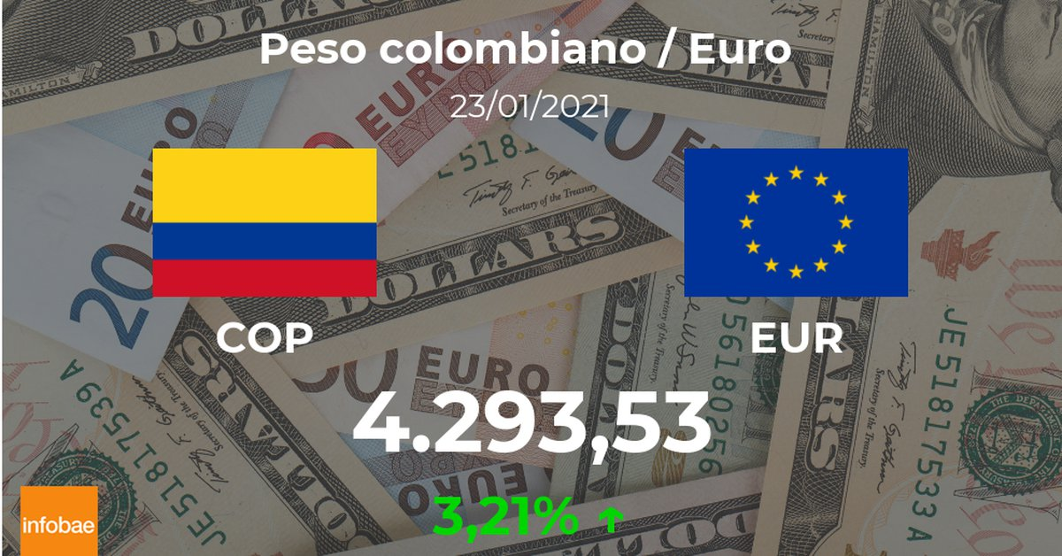 euro-today-in-colombia:-quotation-of-the-colombian-peso-to-the-euro-on-january-23.-eur-cop