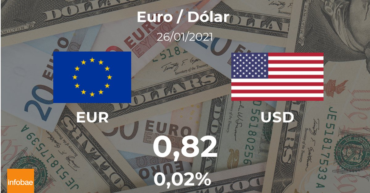 opening-of-the-euro-/-dollar-(eur-/-usd)-on-january-26