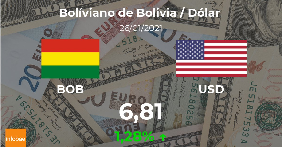 dollar-today-in-bolivia:-price-of-the-bolivian-to-the-us-dollar-on-january-26.-usd-bob