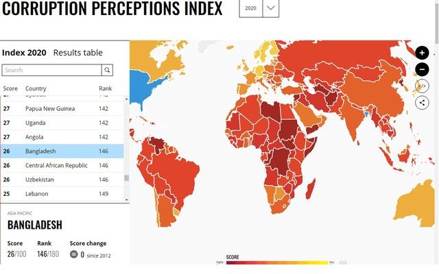 bangladesh-drops-on-corruption-index