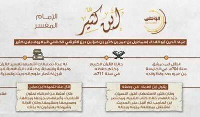 ابن-كثير الإمام-المفسر