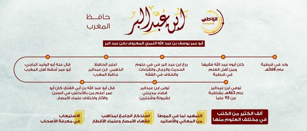 ibn-abdul-barr-hafiz-morocco