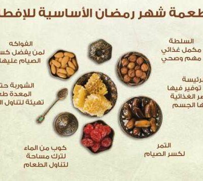 أطعمة-شهر-رمضان-الأساسية-للإفطار