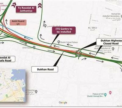 ashghal-announces-closure-on-dukhan-road-intersection