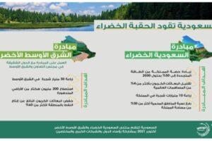 السعودية-تقود-الحقبة-الخضراء